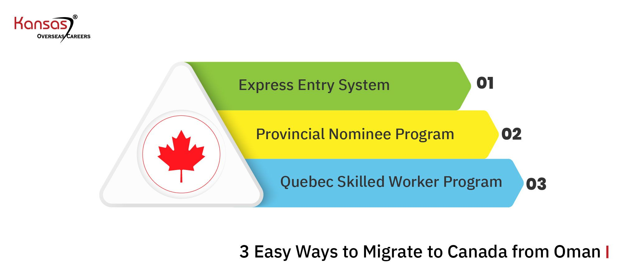 3-Easy-Ways-to-Migrate-to-Canada-from-Oman-(Apply-for-Canada-PR)-1