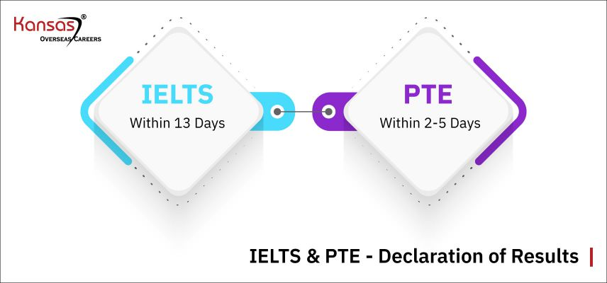 Declaration-of-Results-IELTS-and-PTE