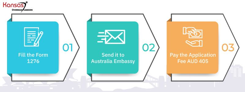 How-to-apply-for-Subclass-476-Visa-