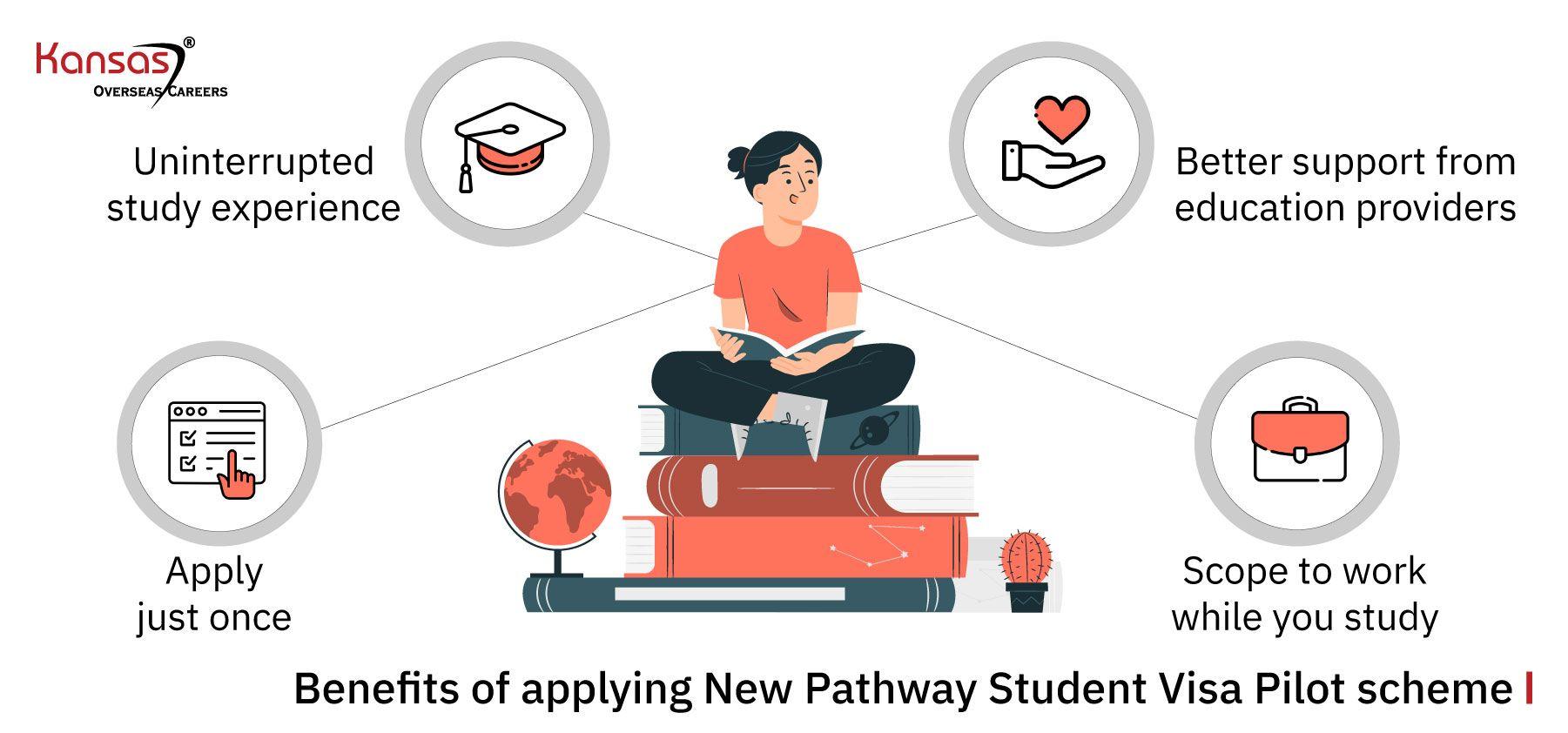 New-Pathway-Student-Visa