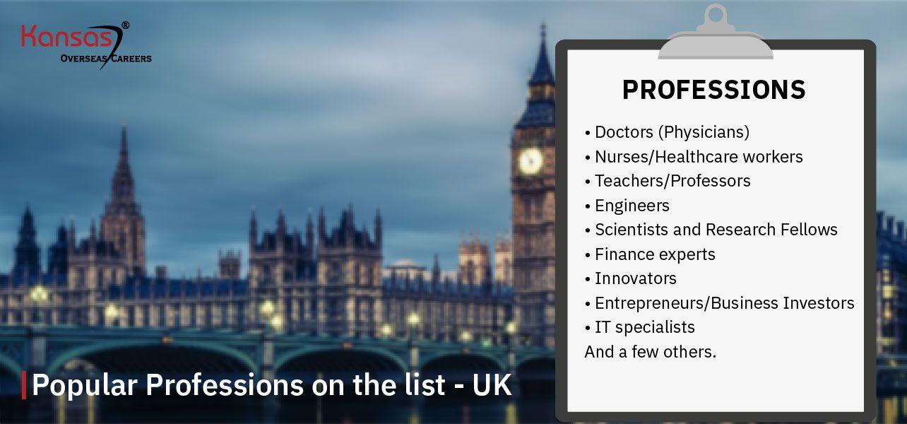 Popular-Professions-on-the-list