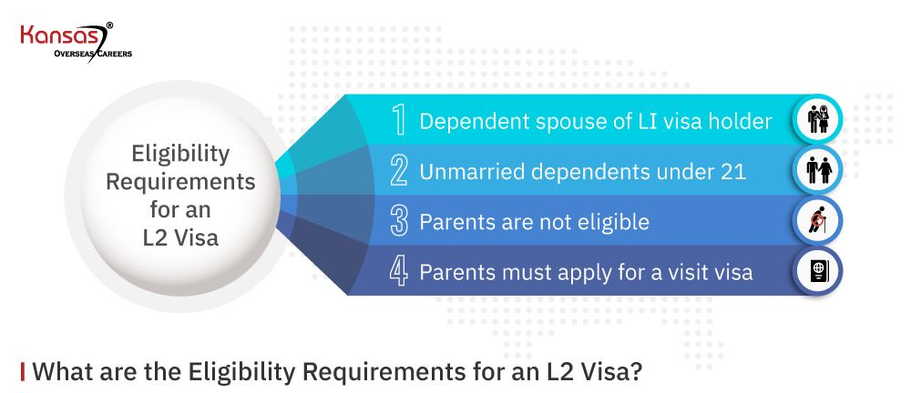 What-are-the-Eligibility-Requirements-for-an-L2-Visa-