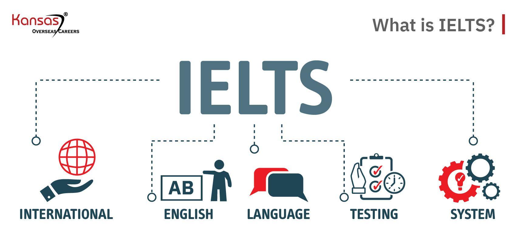 What-is-IELTS