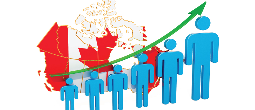 Canada jobs growth & future jobs