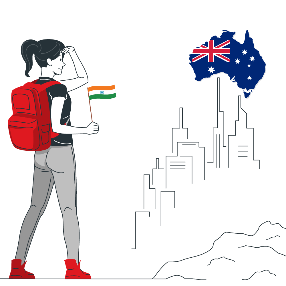 Immigrate to Australia from India: A Complete Guide for you In 2020!