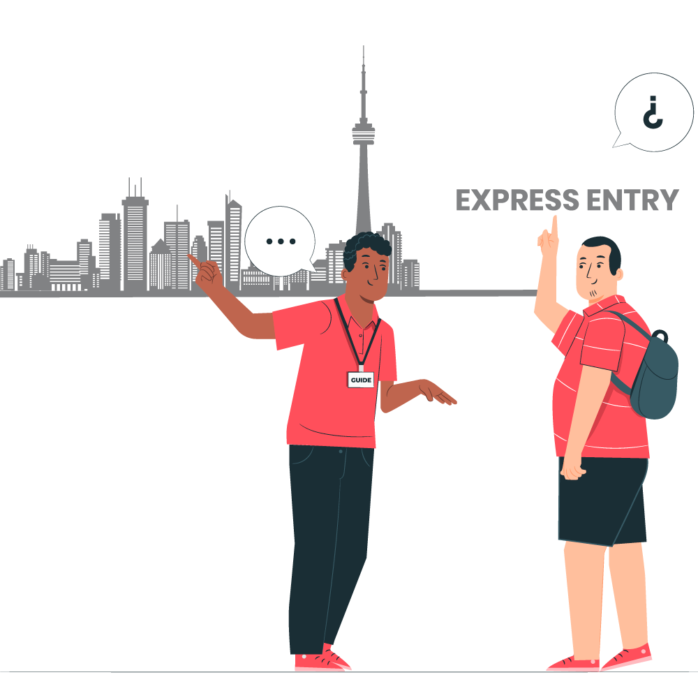 Canada Express Entry 2020: A Complete Guide (Eligibility, Requirements, Documents, Cost & More!)